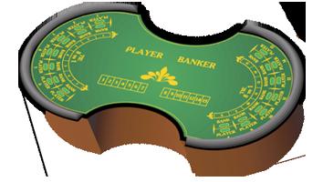 mini baccarat advantage play
