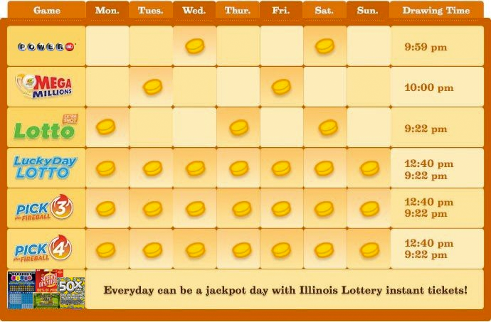 State Of Illinois Online Lottery